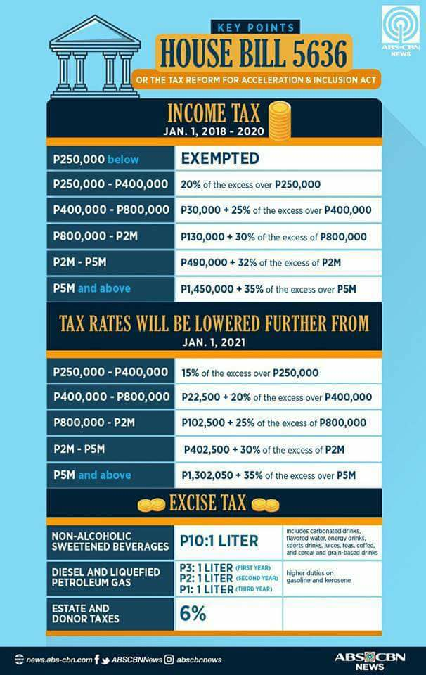 how to pay income tax bill