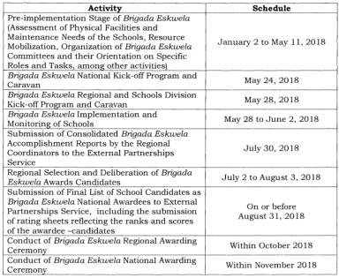 2018 Brigada Eskwela Implementing Guidelines