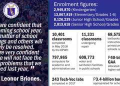 enrollment rate 2018