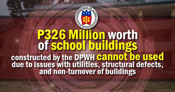 deped School Buildings