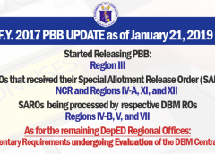 2017 PBB Update