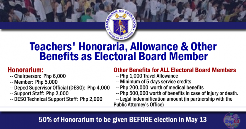 teachers election honoraria